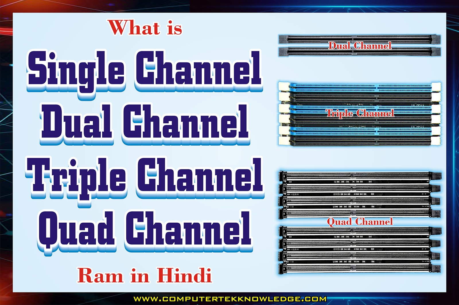 single channel, dual channel quad channel ram in hindi
