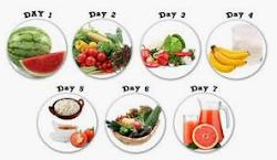 Contoh Menu Diet Karbo yang Baik dan Benar