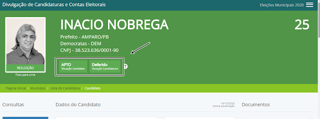 Registros de candidatura de Inácio Nóbrega e Cícero Maciel no Amparo são homologados