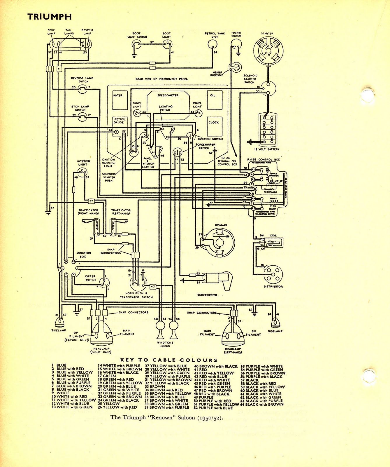 Triumph Wiring Diagram Single Gang Two Way Light Switch Vitessesteve Blog 1800 Saloon Roadster And