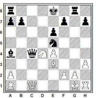 Posición de la partida de ajedrez Subaric - Trifunovic (Yugoslavia, 1947)