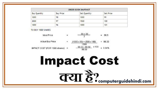 Impact Cost क्या है?