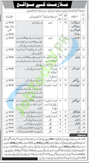 Army Air Defence Centre Malir Cantt Karachi Jobs 2020