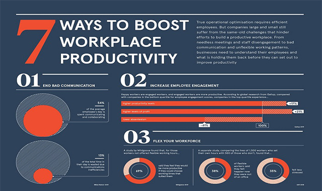 7 Ways To Boost Workplace Productivity #infographic