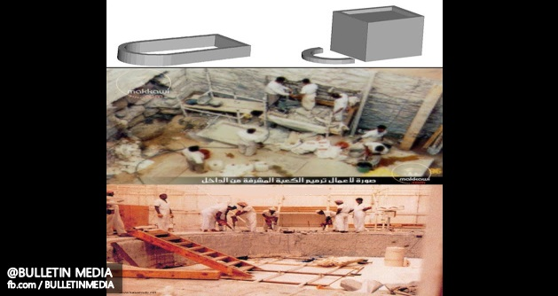 Rekabentuk Kaabah ketika zaman Nabi Ibrahim dan bentuknya sekarang. Juga gambar dalaman Kaabah proses ubah suai tahun 1996