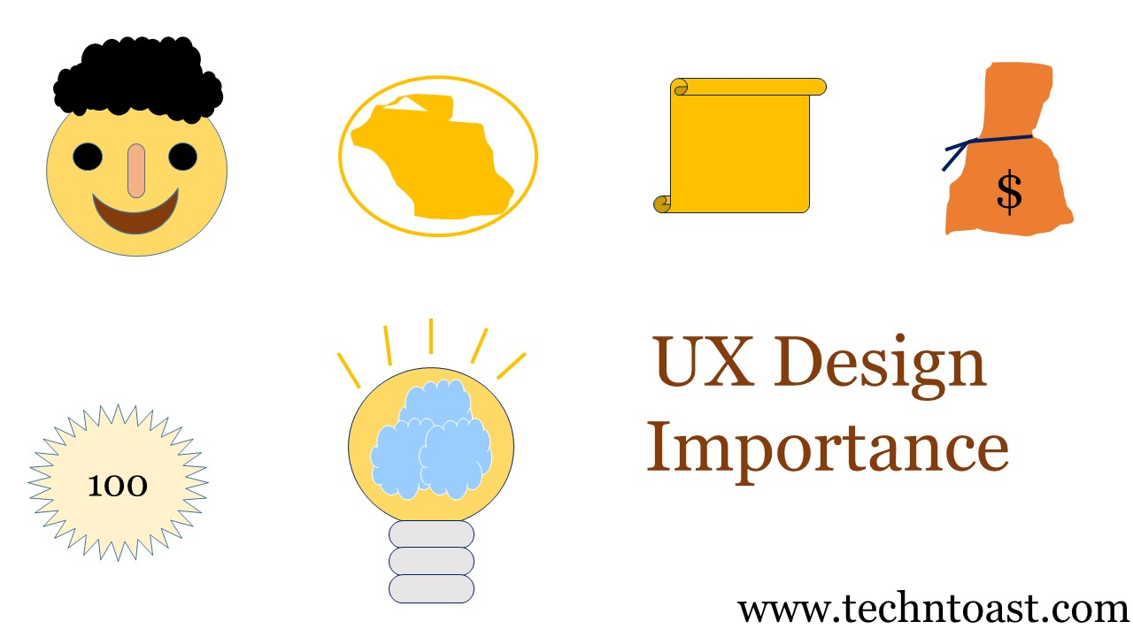 User Experience (UX) design is important