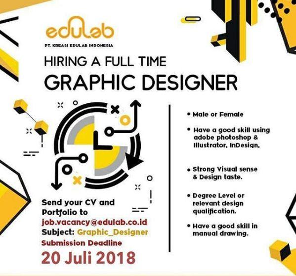 Lowongan Kerja Graphic Designer di Bandung
