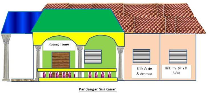 Plan Rumah Baru Kami Di Kampung