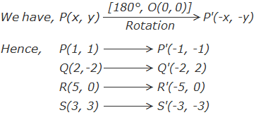 Example 5: Rotation of points by using formula.