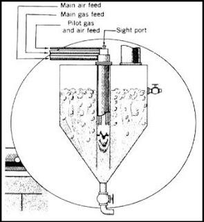 Struktur bagian dalam pada direct contact evaporator