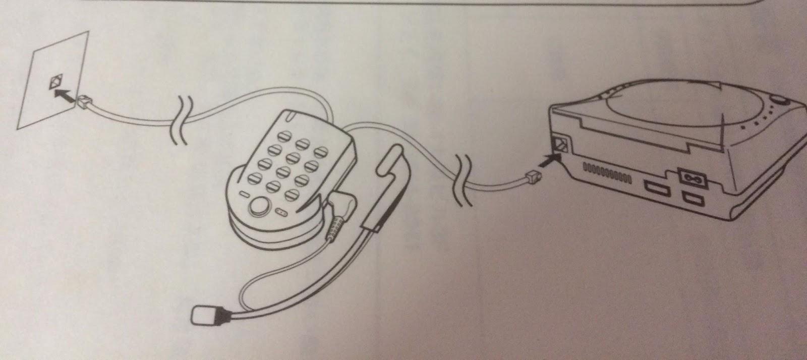 Dreamcast Dreamphone - O acessório para fazer ligações telefônicas no seu Videogame da Sega. 12977255_1239911572704091_8093832992416547299_o
