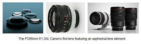 intechangeable-lens-of-slr-camera