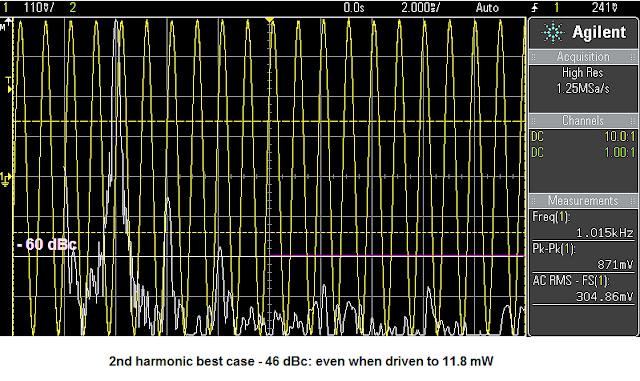 QRP WorkBench Line-in Audio Amplifier — Part 2 52