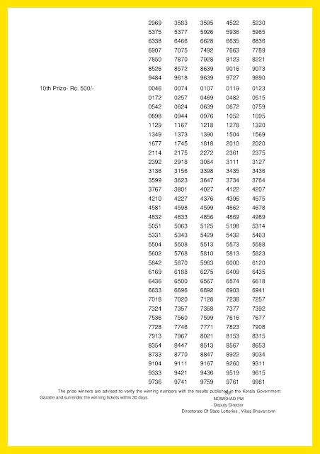 Kerala Lottery Result 19-09-2018 Thiruvonam Bumper 2018 Lottery Results BR-63 keralalotteriesresults.in-page-003