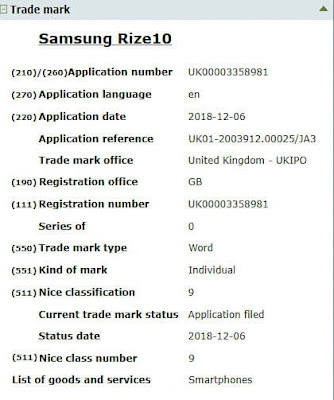 Samsung Rize 10 price and launch date