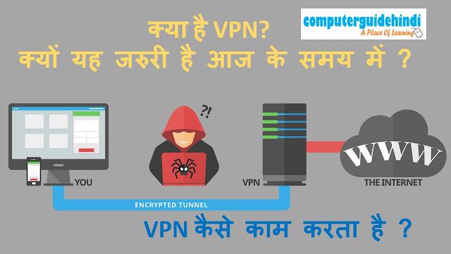 वीपीएन - वर्चुअल प्राइवेट नेटवर्क क्या है?