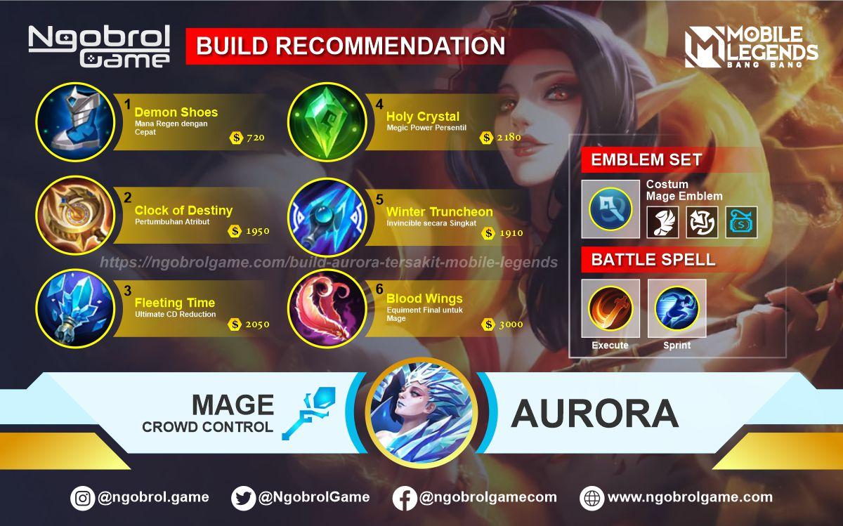 Build Aurora Savage Mobile Legends