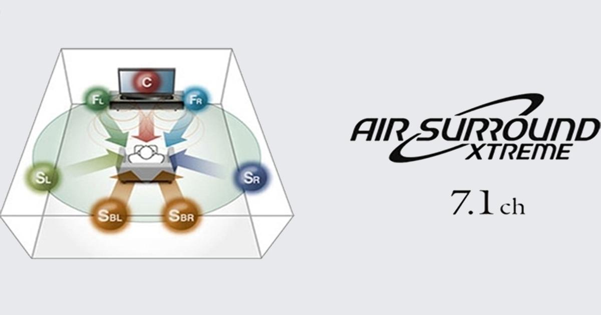 Loa Soundbar Yamaha YAS-306 với thiết kế đầy phong cách, giúp bạn dễ dàng thưởng thức âm thanh vòm.