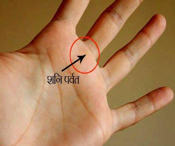 Palmistry: हाथ में यहां पर हो क्रॉस का निशान तो होती है अकाल मौत, भाग्य भी बताती है यह जगह