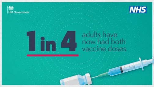 270421 1 in 4 UK adults have had 2 doses of a vaccine edit
