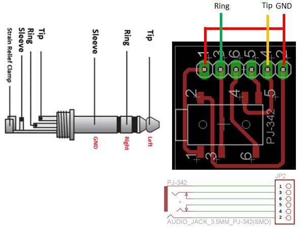 3 5mm jack wiring diagram combo blog of wei hsiung huang working with male and female stereo  blog of wei hsiung huang working with