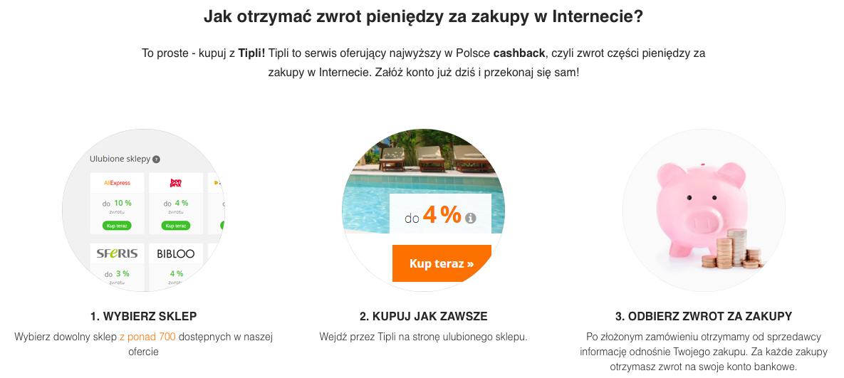 Moneyback porównanie - Refunder.pl, Bonusway.pl, Tipli.pl