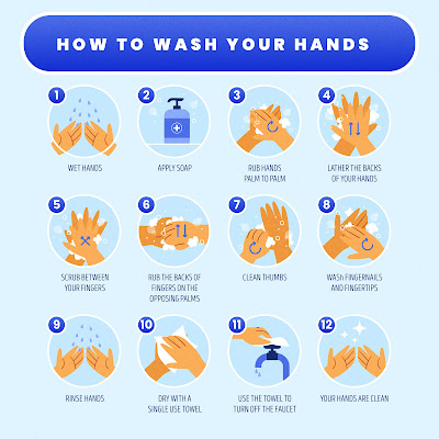 coronavirus covid19 wash hands for 60 seconds