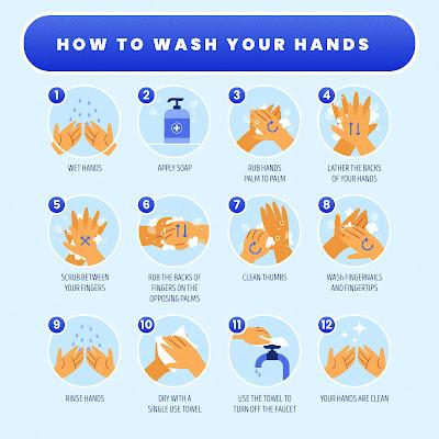 coronavirus covid19 wash hands for 60 seconds
