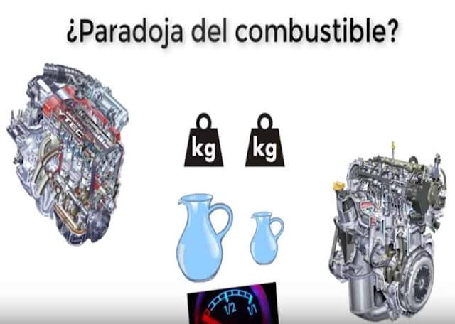 Autocaravana Diesel vs Autocaravana de Gasolina