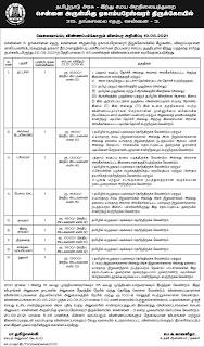Ekambareswarar Temple Chennai Recruitment 2021 09 Archagar Posts