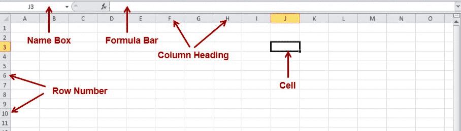 Row, Column, Cell, Name Box, Formula Bar