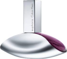 Calvin Klein parfum dames