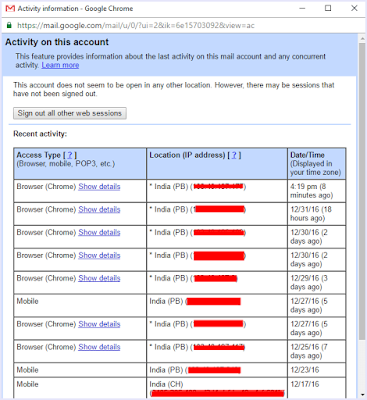 Activity Gmail Account