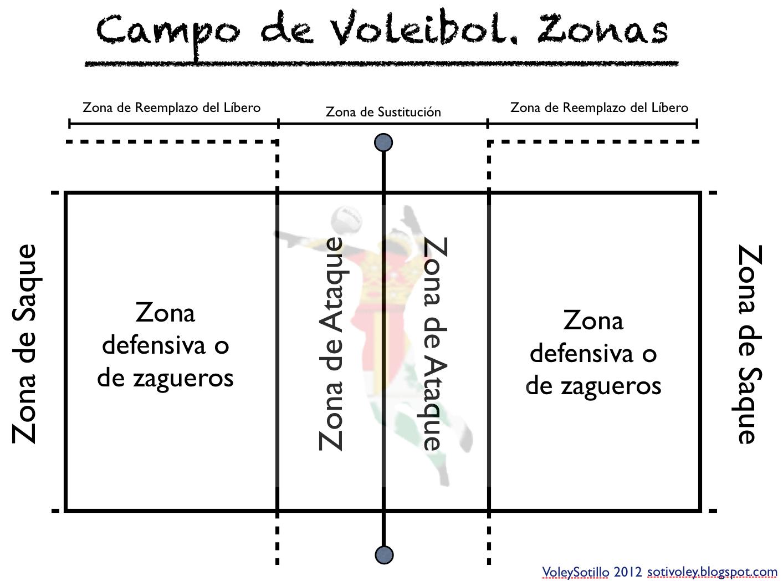 Recursos para educaci n f sica en infantil primaria y for Campo de tiro las mesas