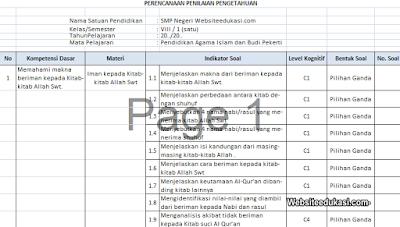 Program Penilaian PAI dan BP Kelas 8 K13 Tahun 2019/2020