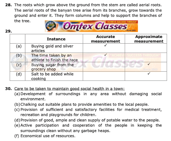 Class 6 Science Board Question Papers Board Question Paper Solution.