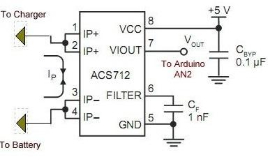 Calculate Energy Usage using Current Sensor ACS712 30A