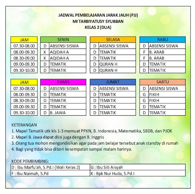 Jadwal PJJ Kelas 2 MI Kalimulyo