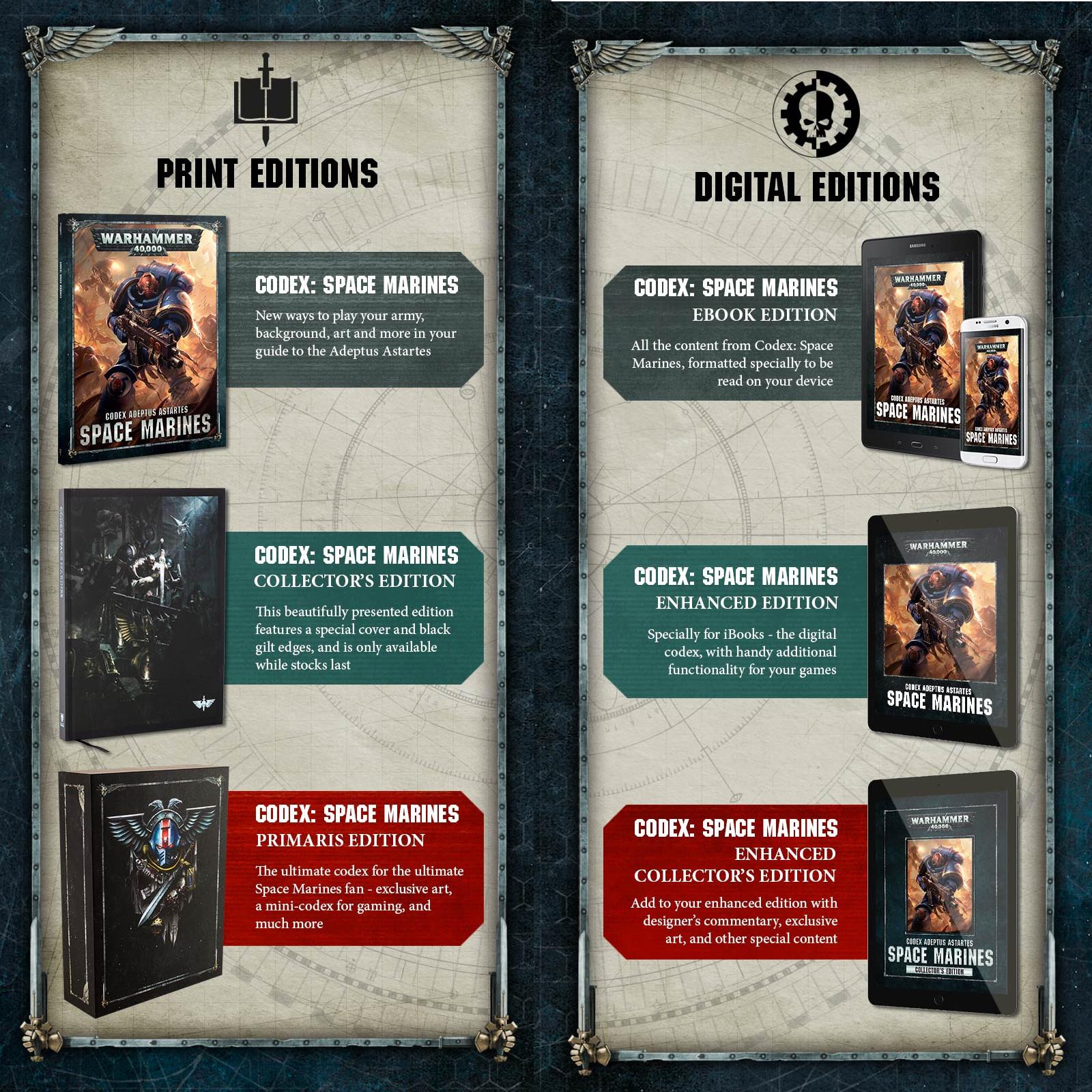 Warhammer 40k Chaos Space Marines Codex 7th Edition Pdf