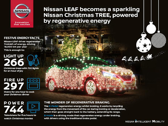Nissan Leaf Christmas Tree Preview-928x5222