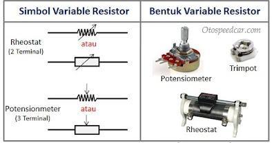 Fungsi Resistor