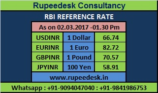 Rbi Reference Rate As On 02 03 2017 01 30pm
