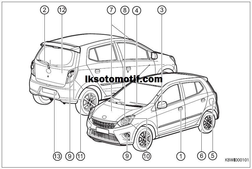 Mengenal Nama Nama Bagian Mobil Toyota Agya Eksterior Interior Dan Panel Instrumen Lks Otomotif