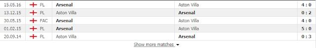 Ngoại Hạng Anh 22/9: Aston Villa sẽ làm gì khi là khách trên sân Arsenal? Arsenal2