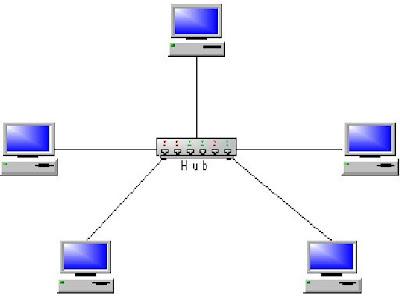 www.pintarkomputer.net
