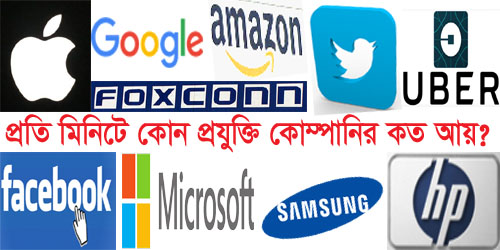 how-much-does-a-technology-company-earn-per-minute-in-bangla