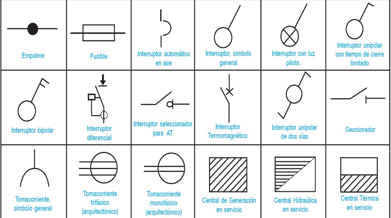 INSTALACIONES ELECTRICAS_GRADO 10