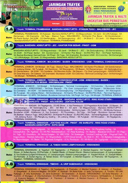 Download Peta rute trayek trans jogja