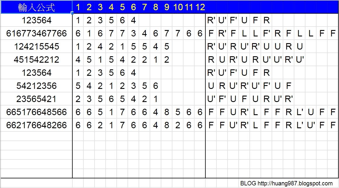 松葉蕨~自在生活(Fern Easylife): [魔方學習 Rubik's Cube] 魔方數字及代號轉換 Google sheet & EXCEL下載