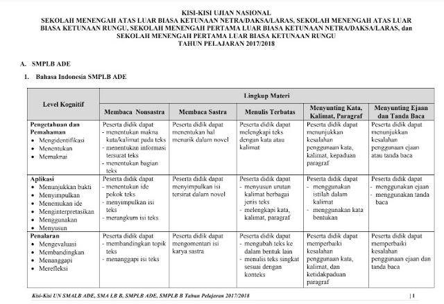 Kisi-Kisi UN SMPLB-SMALB Tahun 2018 atau tahun Pelajaran 2017/2018